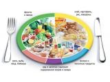 Гостинично-ресторанный комплекс Родина - иконка «питание» в Болхове